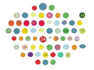 Der Adventskalender: verschiedenfarbige Kreise, einige mit den Zahlen von 1 bis 24.