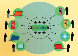 """Die Grafik symbolisiert: Die Sportstättenmesse """"sportinfra"""" geht in diesem Jahr digital über die Bühne. Quelle: pixabay.com/Montage: lsb h"""