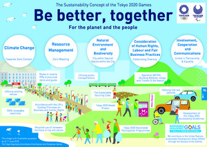 """Das Nachhaltigkeitskonzept """"Be Better Together for the People and the Planet"""" bietet Chancen zur Verwirklichung der Ziele für eine nachhaltige Entwicklung. Foto: ©Tokyo 2020"""