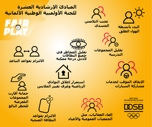 Die DOSB-Leitplanken in arabischer Sprache; Grafik: DOSB